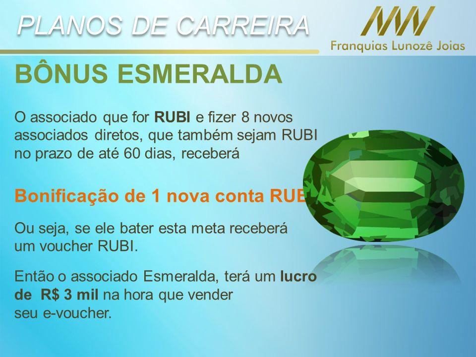 PLANOS DE CARREIRA BÔNUS ESMERALDA Bonificação de 1 nova conta RUBI.