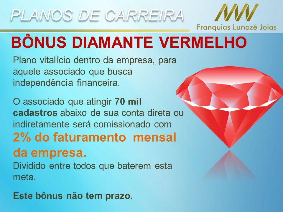 BÔNUS DIAMANTE VERMELHO