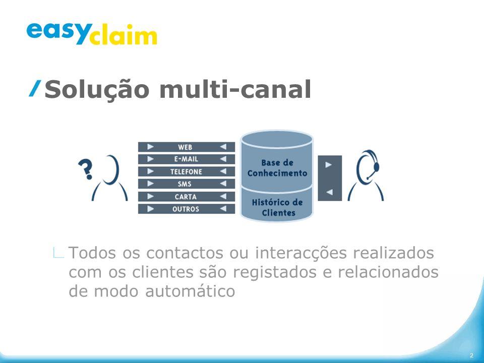 Solução multi-canal Todos os contactos ou interacções realizados com os clientes são registados e relacionados de modo automático.