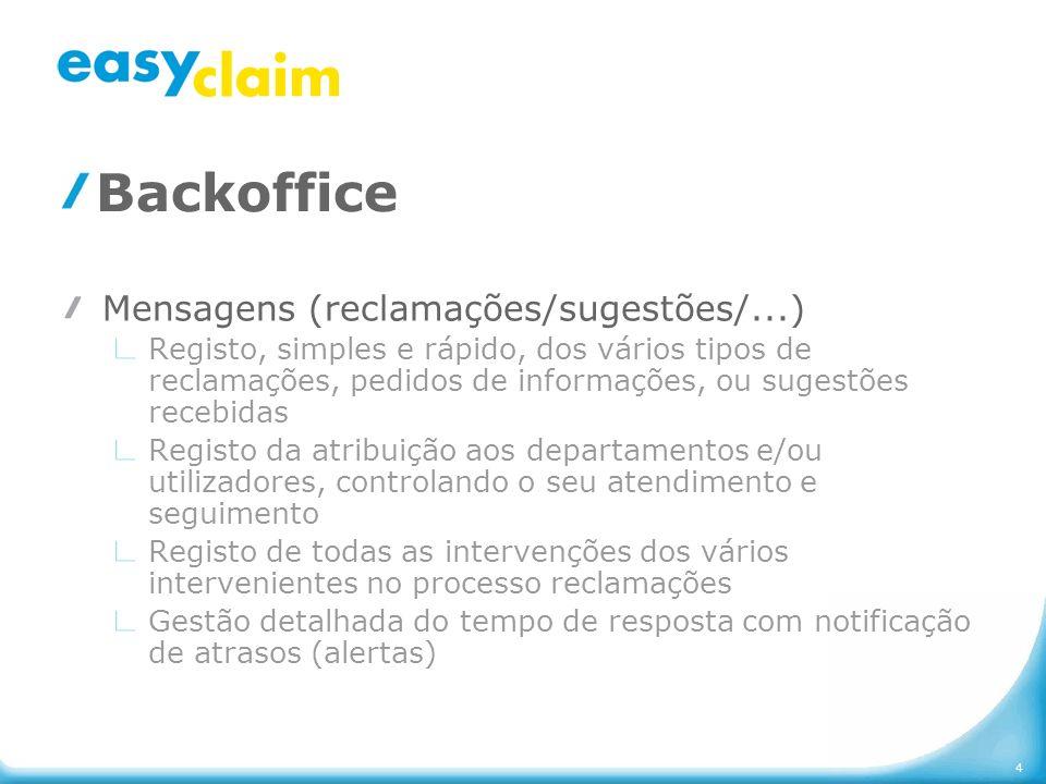 Backoffice Mensagens (reclamações/sugestões/...)