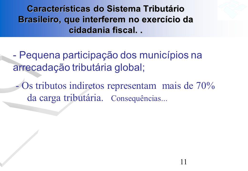 Características do Sistema Tributário Brasileiro, que interferem no exercício da cidadania fiscal. .