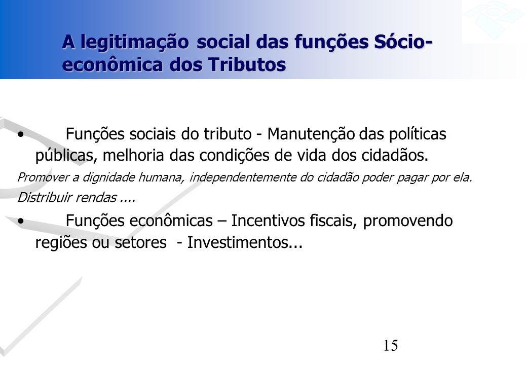 A legitimação social das funções Sócio- econômica dos Tributos