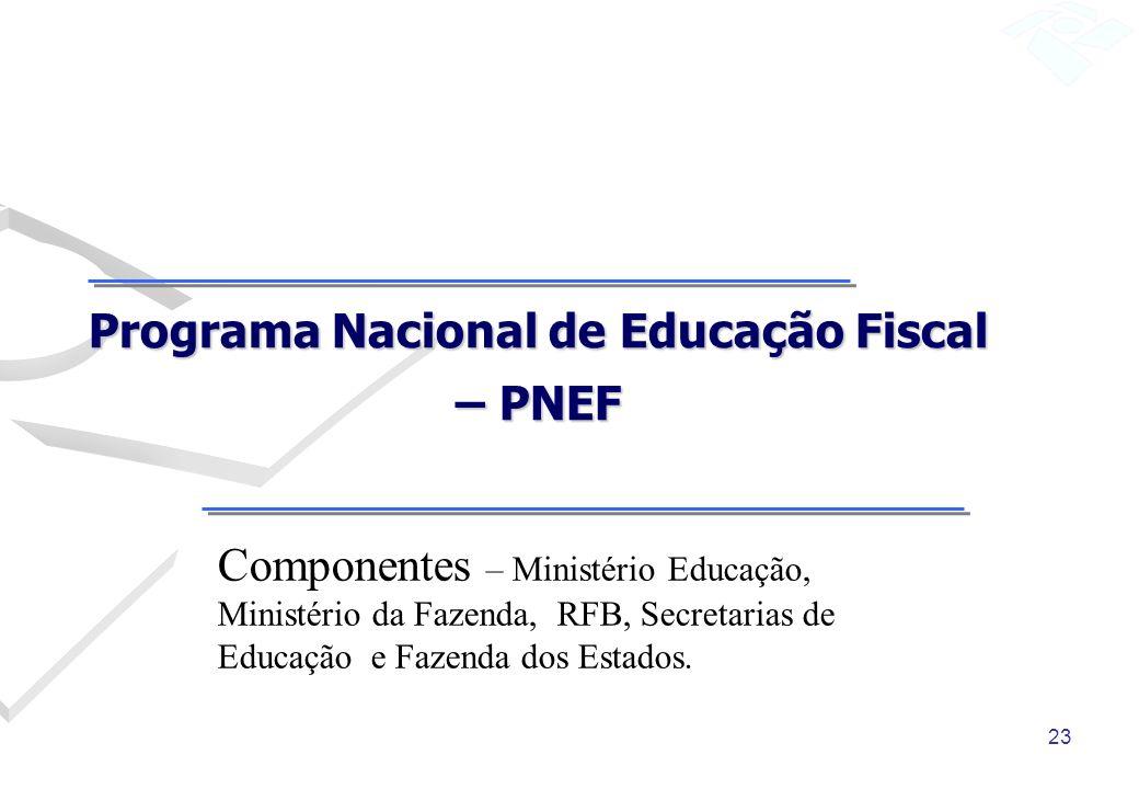 Programa Nacional de Educação Fiscal – PNEF