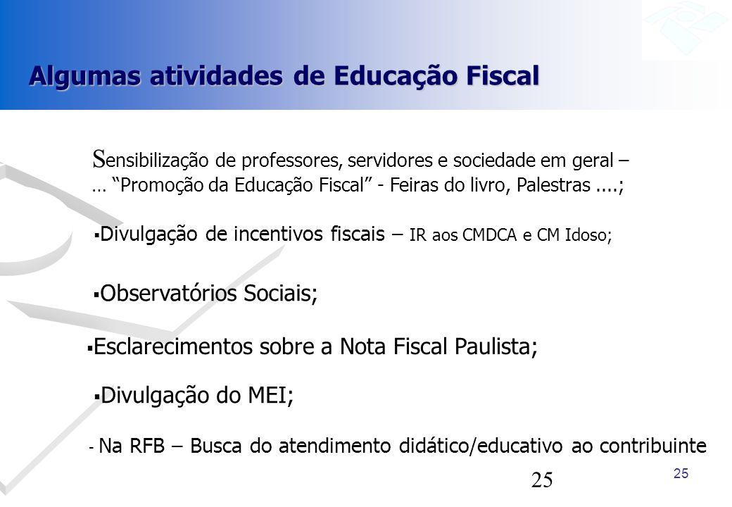 Algumas atividades de Educação Fiscal
