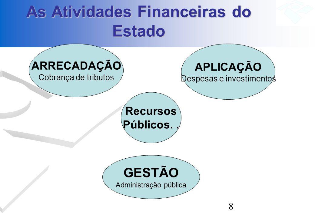 As Atividades Financeiras do Estado
