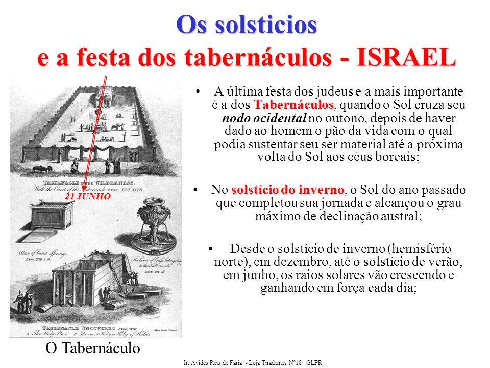 Os solsticios e a festa dos tabernáculos - ISRAEL