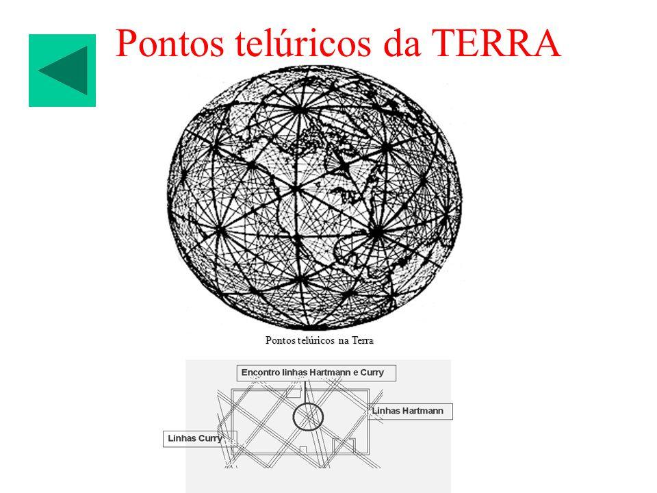 Pontos telúricos da TERRA