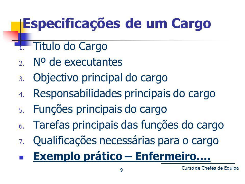 Exemplo Prático: Cargo – Enfermeiro Funções – Fazer Exames de Rotina