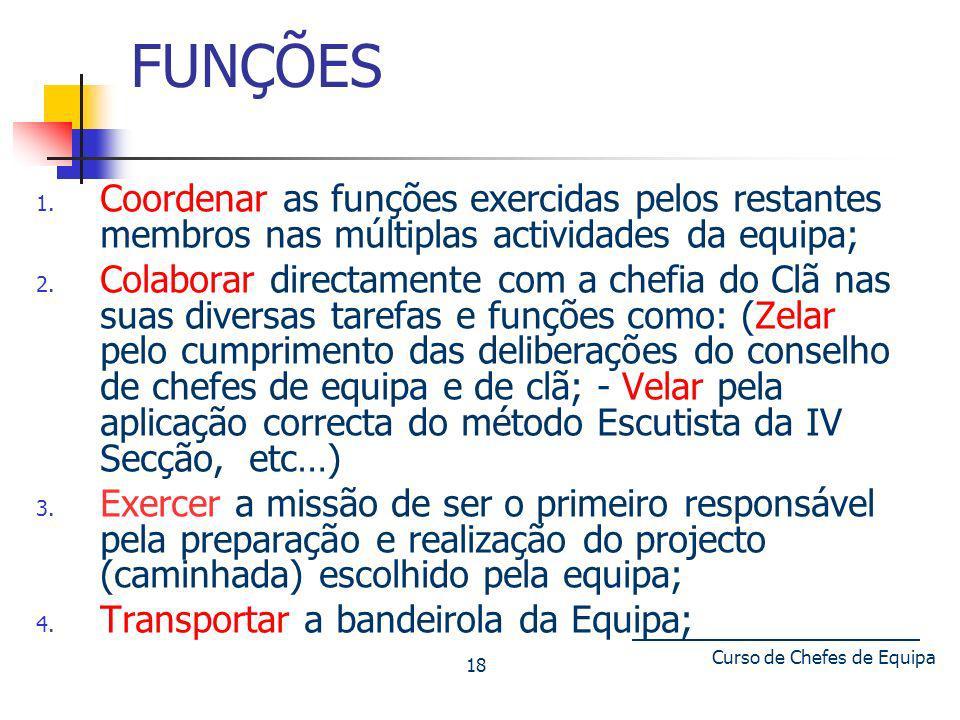 AS TAREFAS FUNÇÃO - Convocar, presidir, conduzir e moderar as reuniões e conselhos da equipa; TAREFAS:
