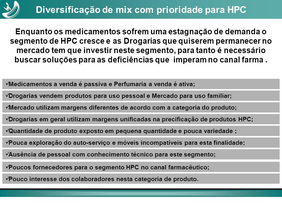 Diversificação de mix com prioridade para HPC
