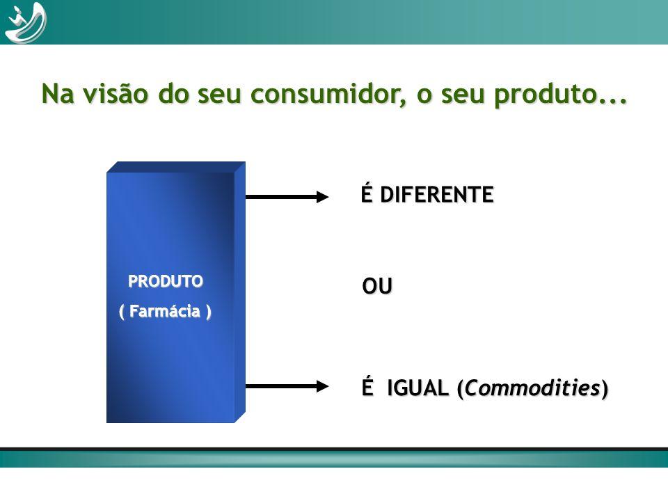 Na visão do seu consumidor, o seu produto...