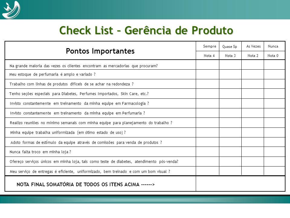 Check List – Gerência de Produto