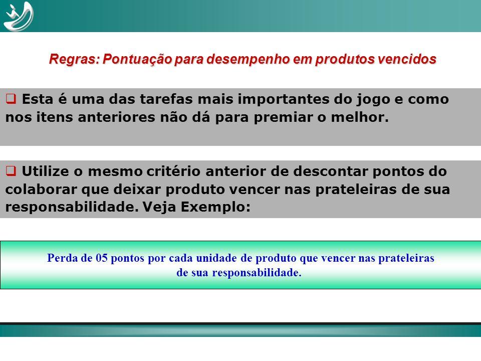 Regras: Pontuação para desempenho em produtos vencidos