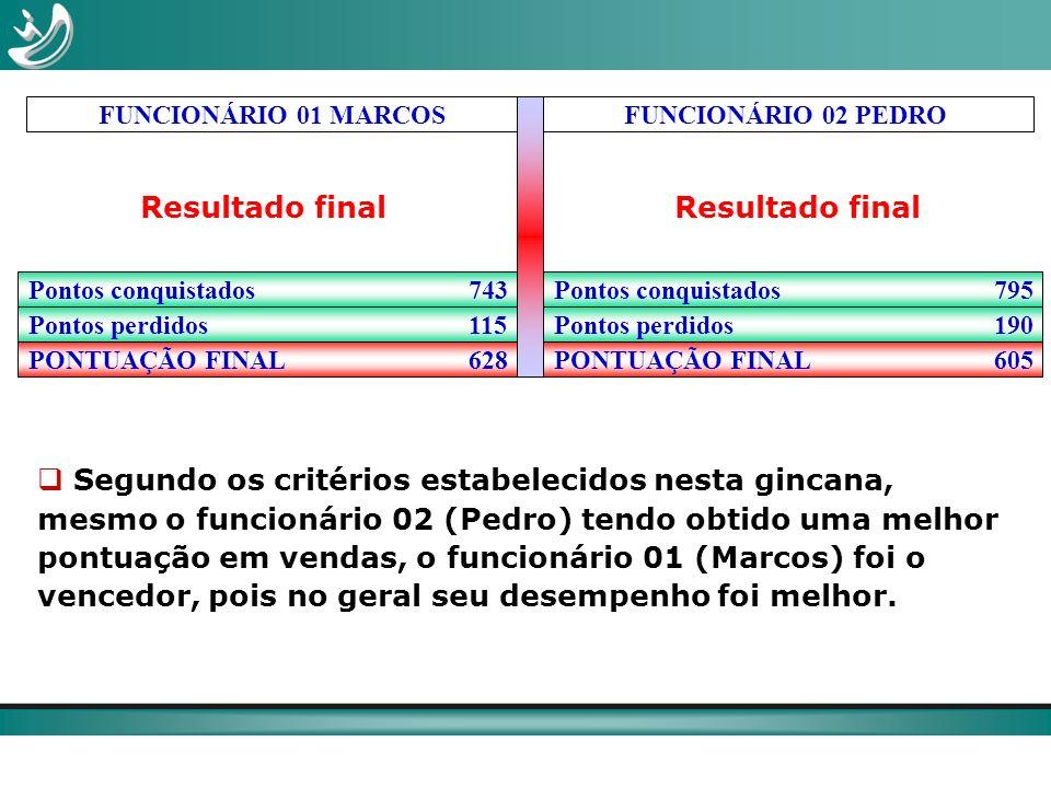 Resultado final Resultado final