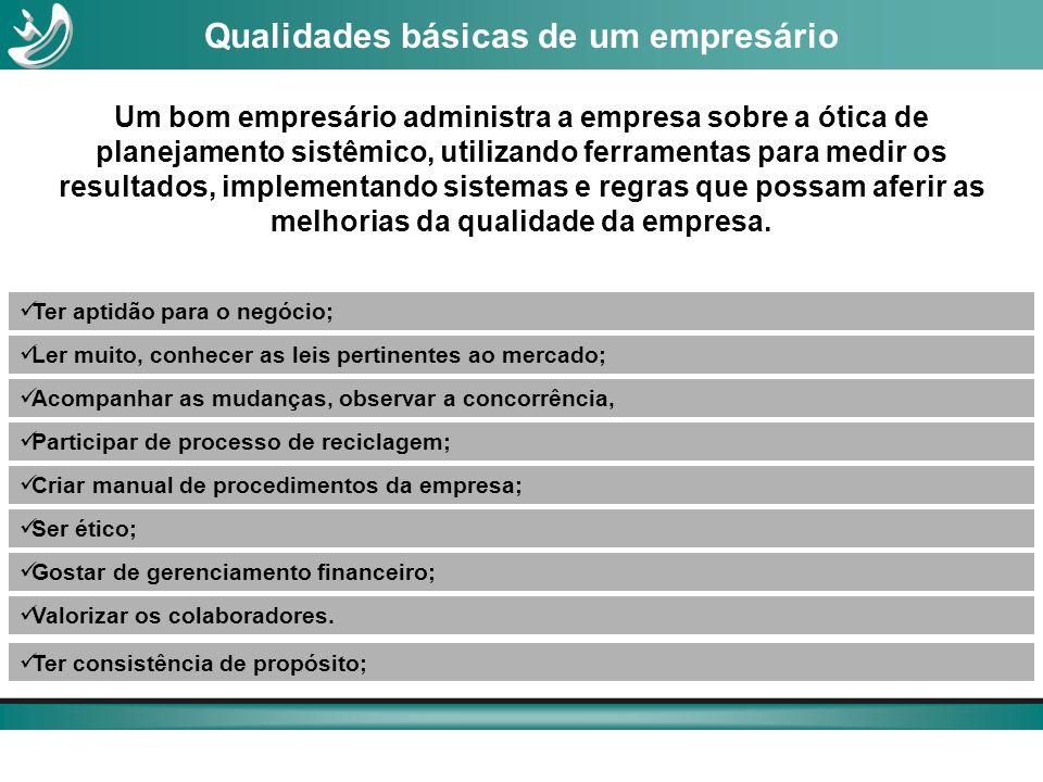 Qualidades básicas de um empresário