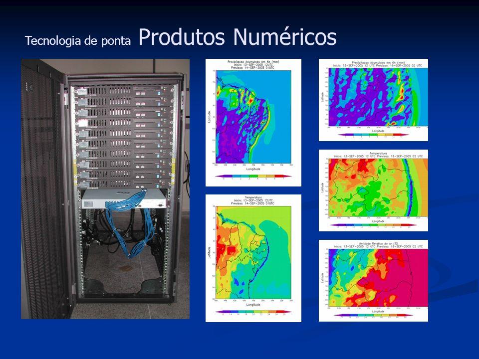 Temperatura Tecnologia de ponta Produtos Numéricos