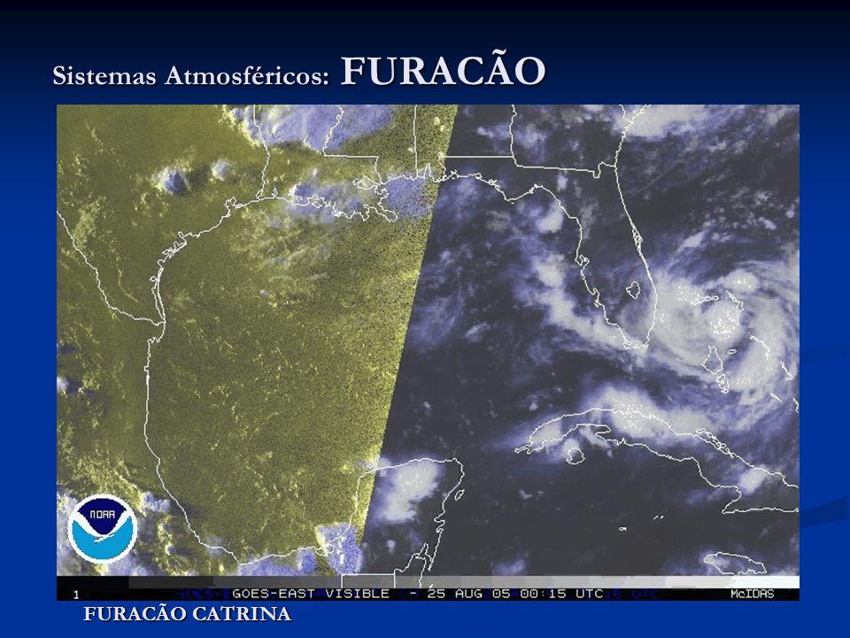 Sistemas Atmosféricos: FURACÃO