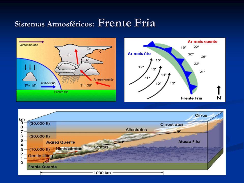 Sistemas Atmosféricos: Frente Fria