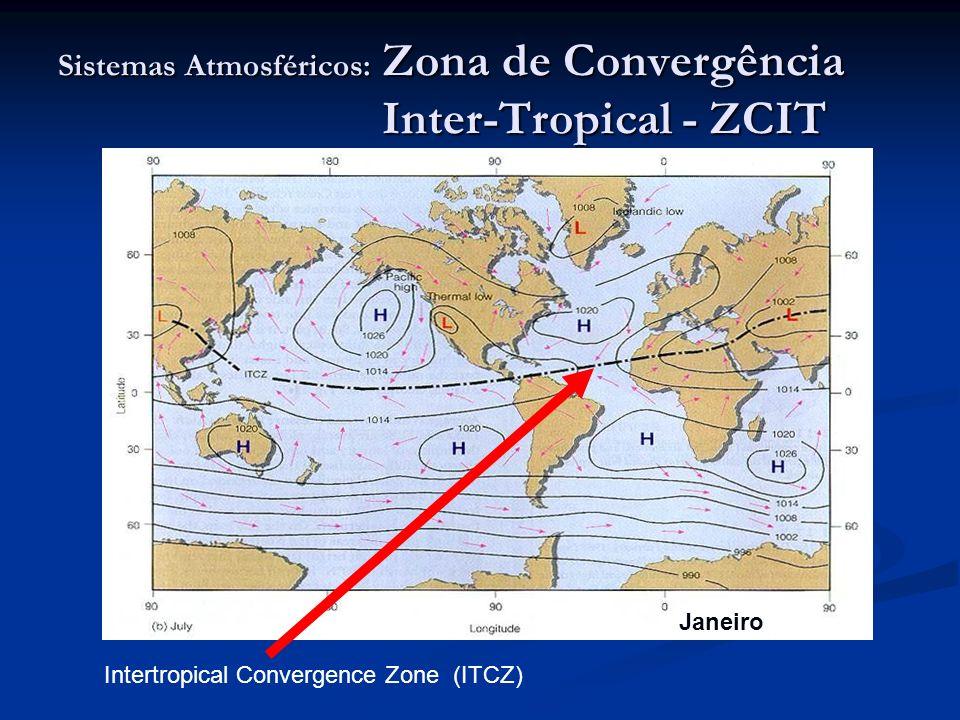 Sistemas Atmosféricos: Zona de Convergência Inter-Tropical - ZCIT