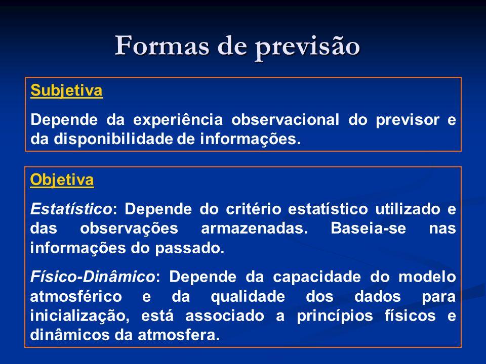 Formas de previsão Subjetiva
