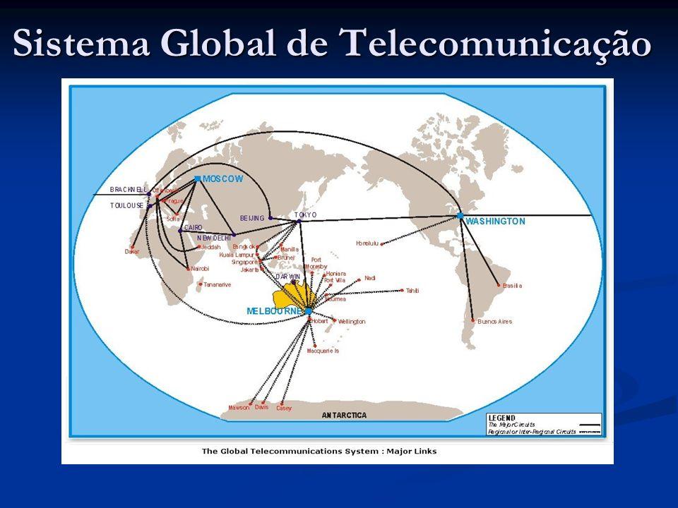 Sistema Global de Telecomunicação