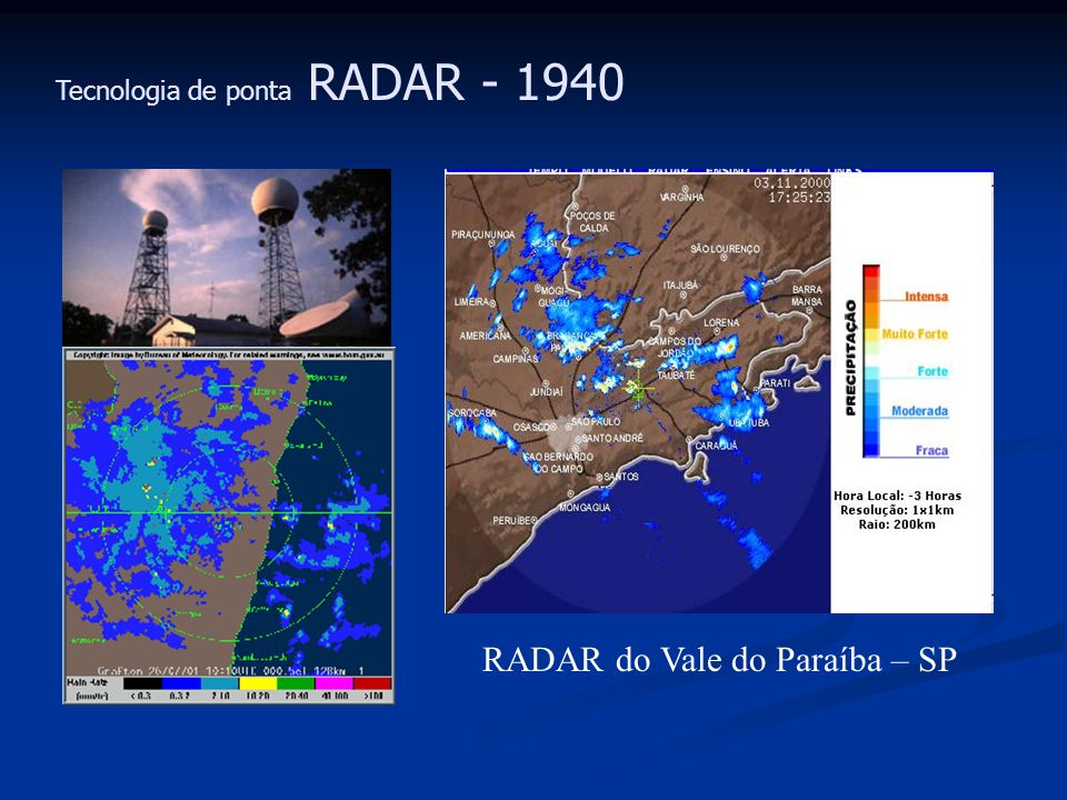 RADAR do Vale do Paraíba – SP