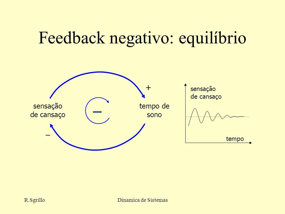 Feedback negativo: equilíbrio