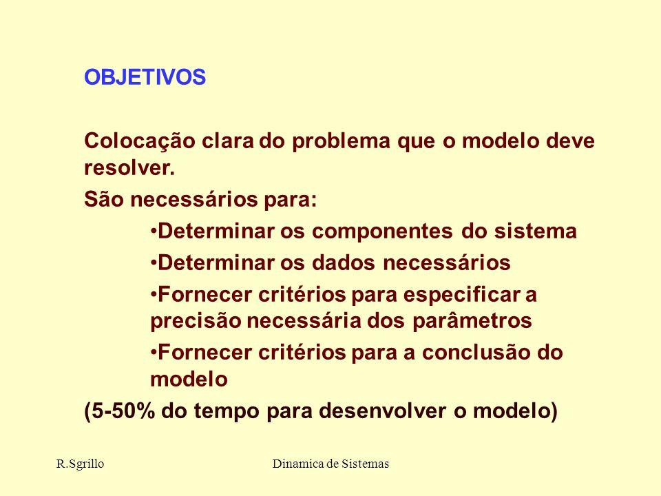 Colocação clara do problema que o modelo deve resolver.