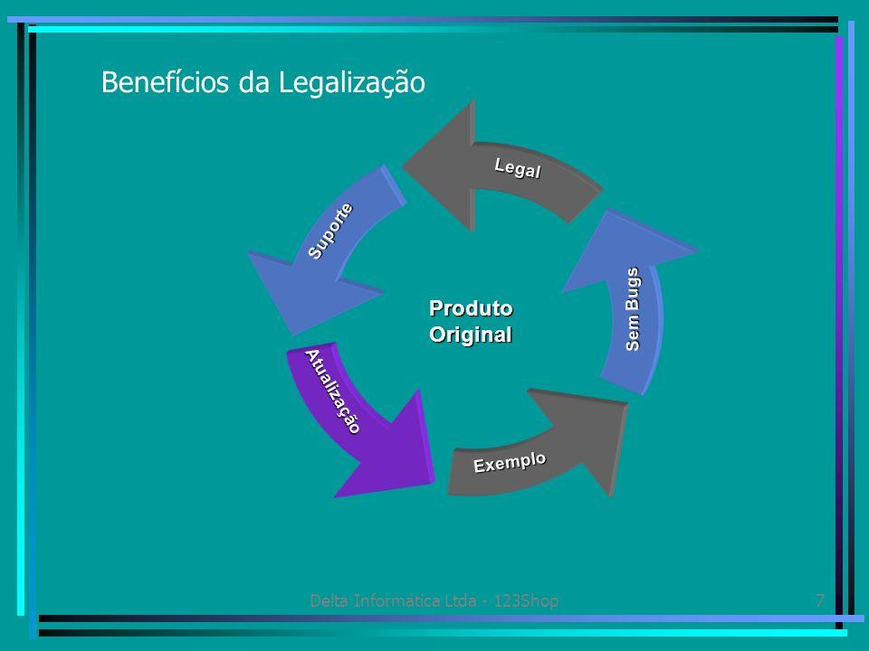 Benefícios da Legalização