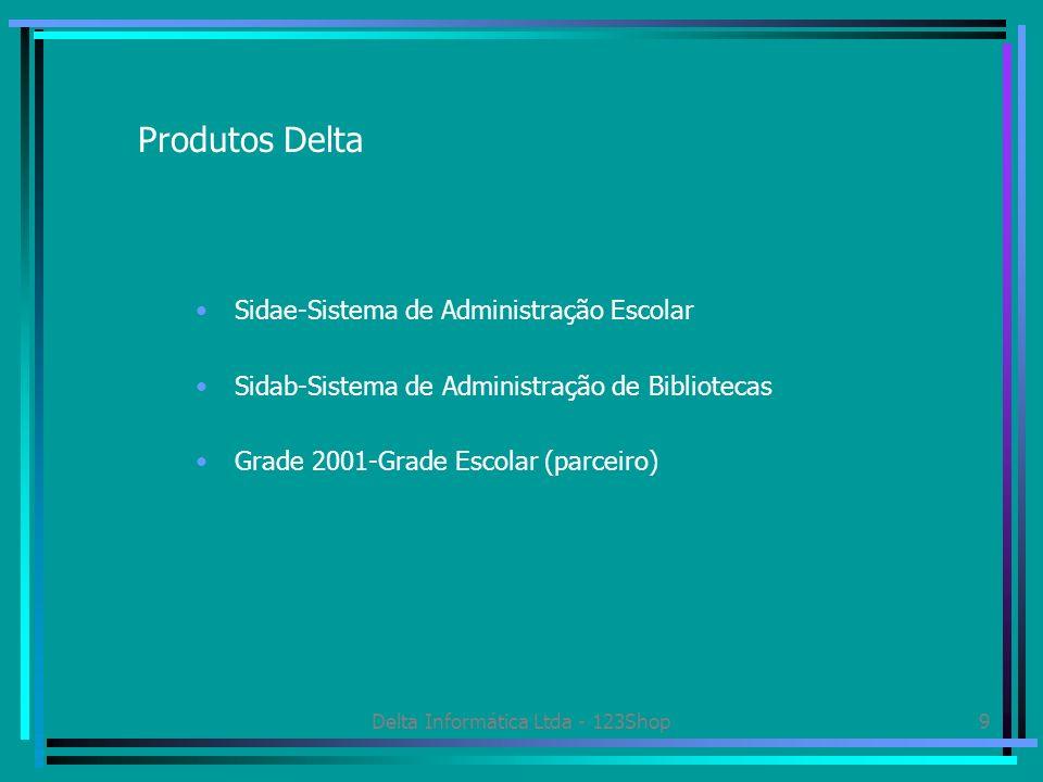 Delta Informática Ltda - 123Shop