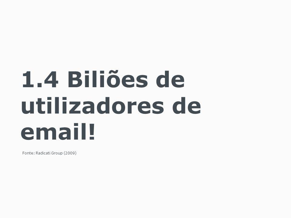 1.4 Biliões de utilizadores de email!