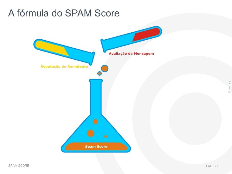 A fórmula do SPAM Score