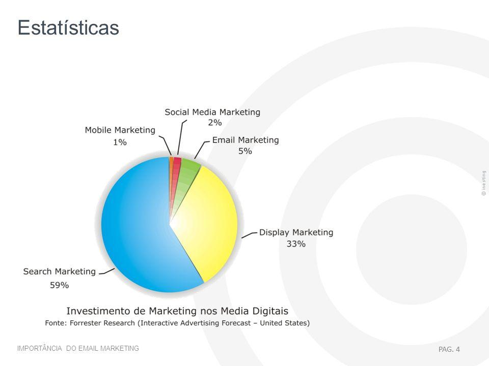 Estatísticas Valores para 2009
