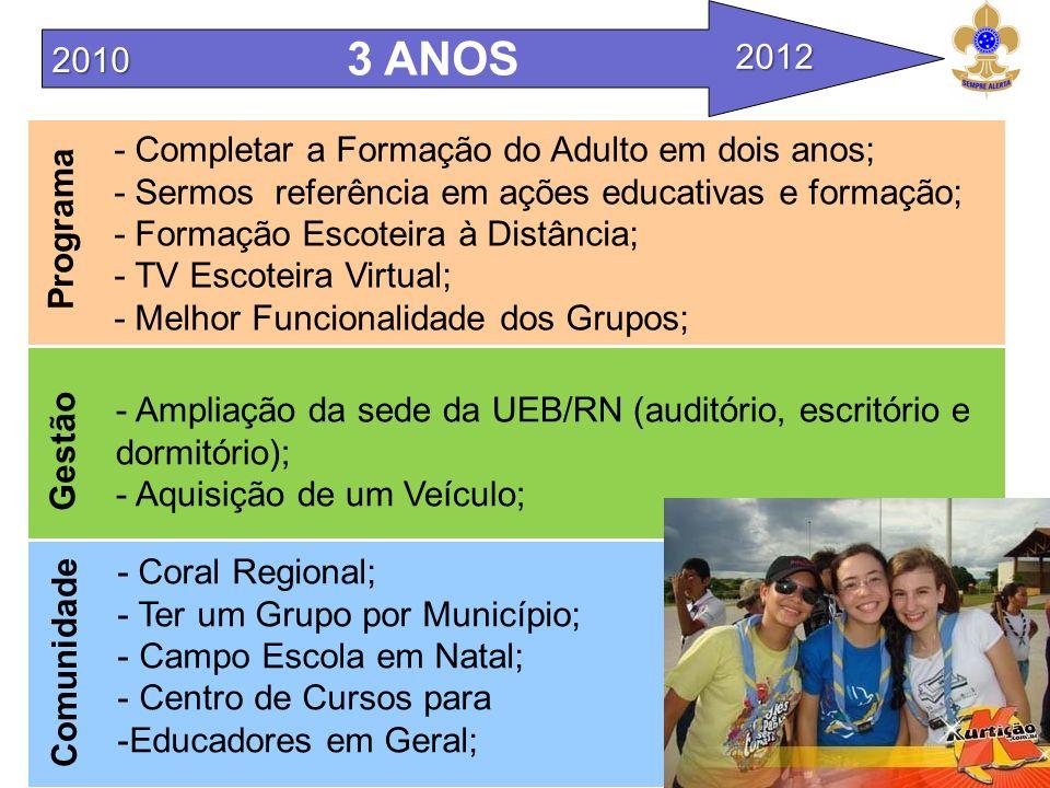 3 ANOS 2010 2012 - Completar a Formação do Adulto em dois anos;