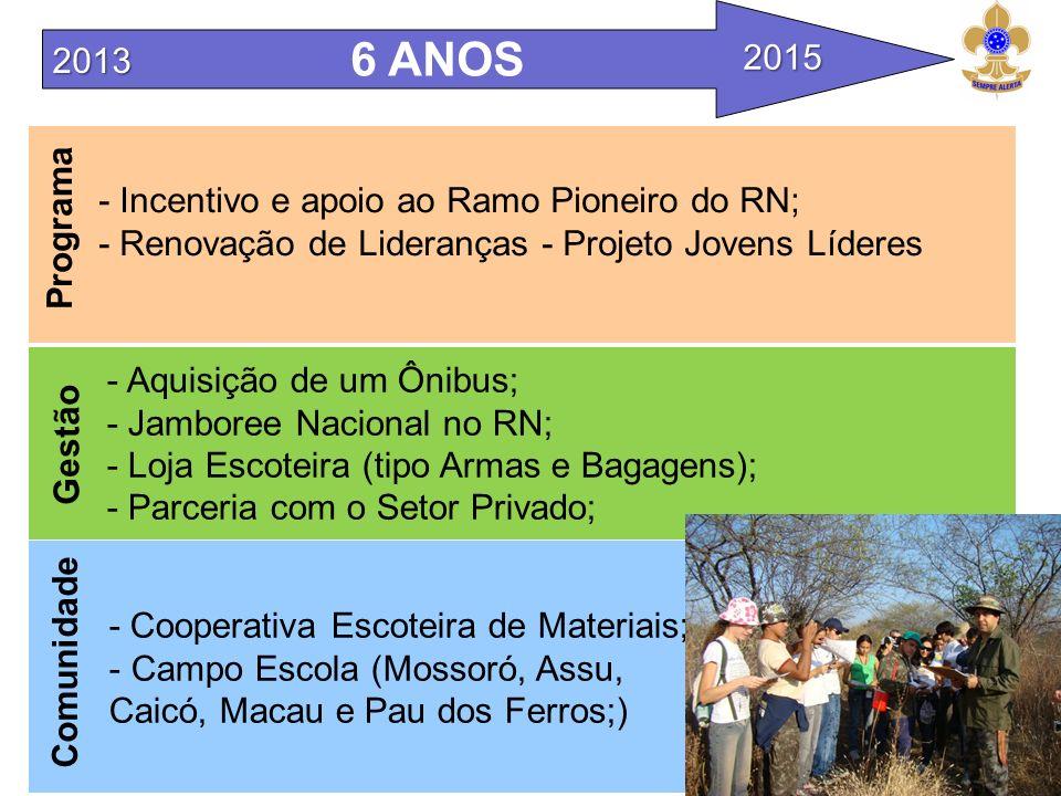 6 ANOS 2013 2015 Programa - Incentivo e apoio ao Ramo Pioneiro do RN;