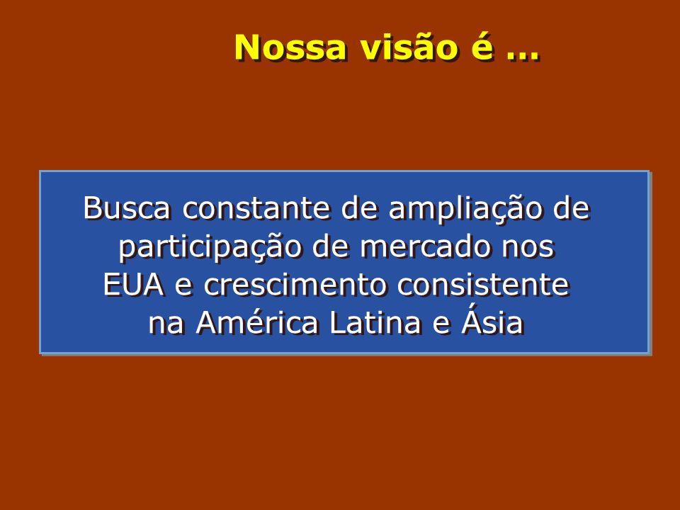 Nossa visão é … Busca constante de ampliação de participação de mercado nos EUA e crescimento consistente na América Latina e Ásia.