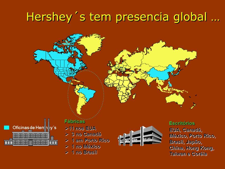 Hershey´s tem presencia global …