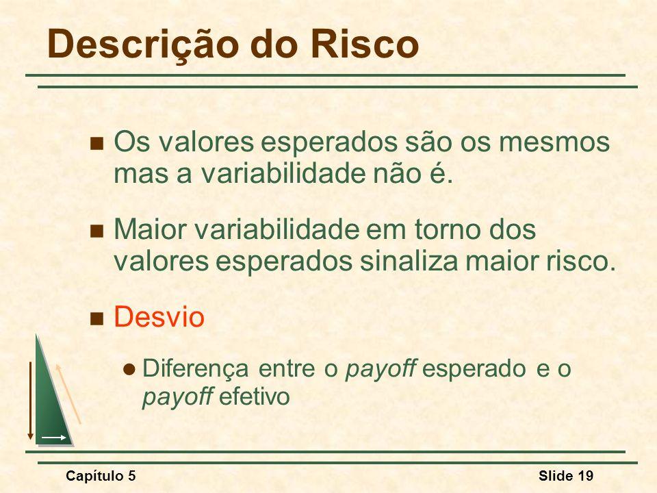 Descrição do Risco Os valores esperados são os mesmos mas a variabilidade não é.