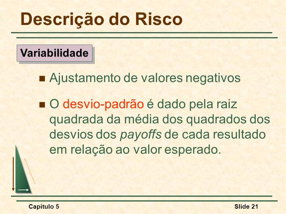 Descrição do Risco Ajustamento de valores negativos