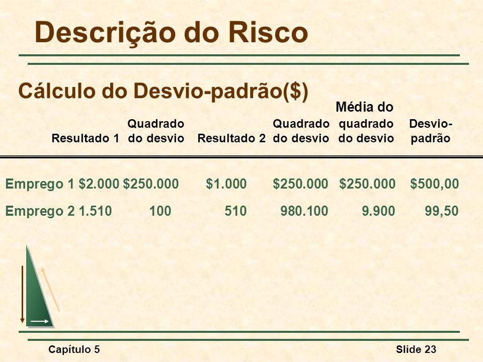 Cálculo do Desvio-padrão($)