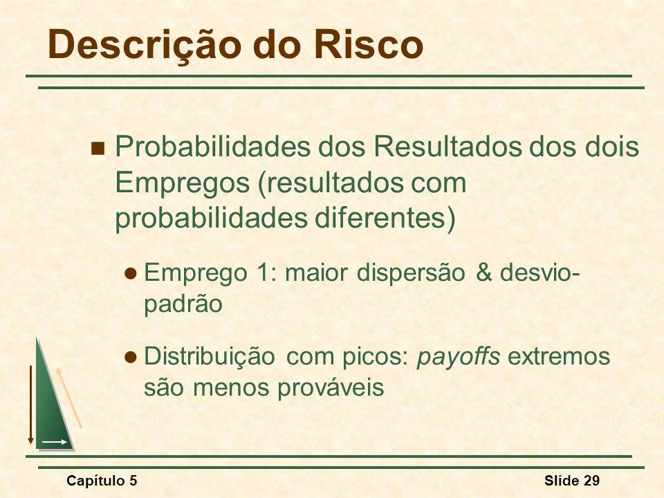 Descrição do Risco Probabilidades dos Resultados dos dois Empregos (resultados com probabilidades diferentes)