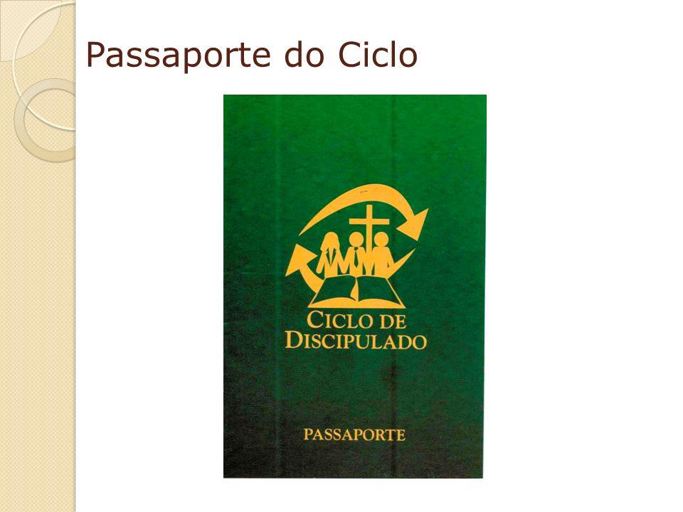 Passaporte do Ciclo