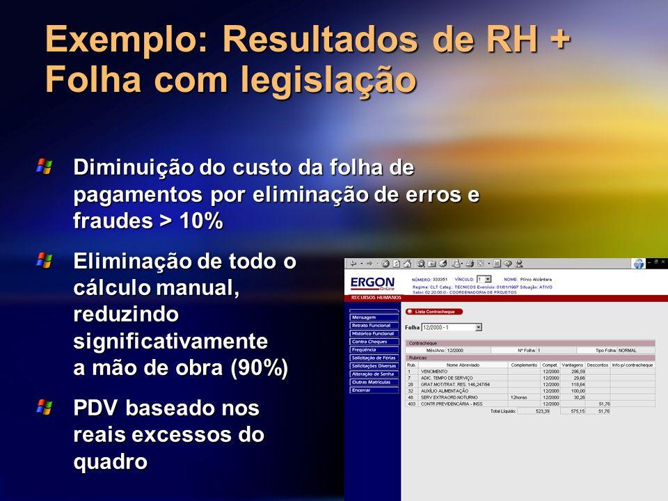 Exemplo: Resultados de RH + Folha com legislação
