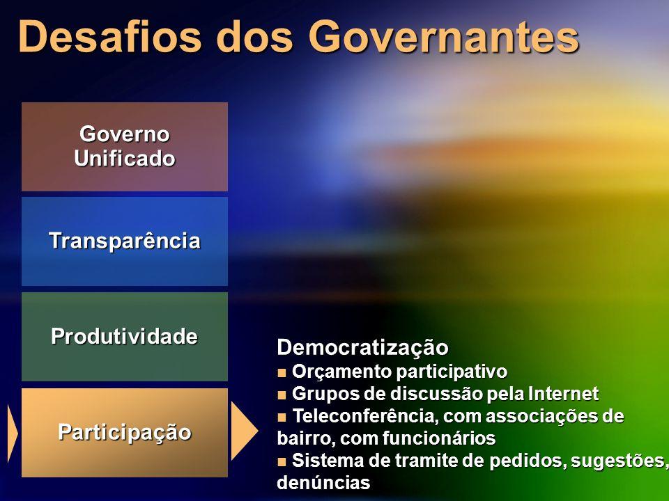 Desafios dos Governantes