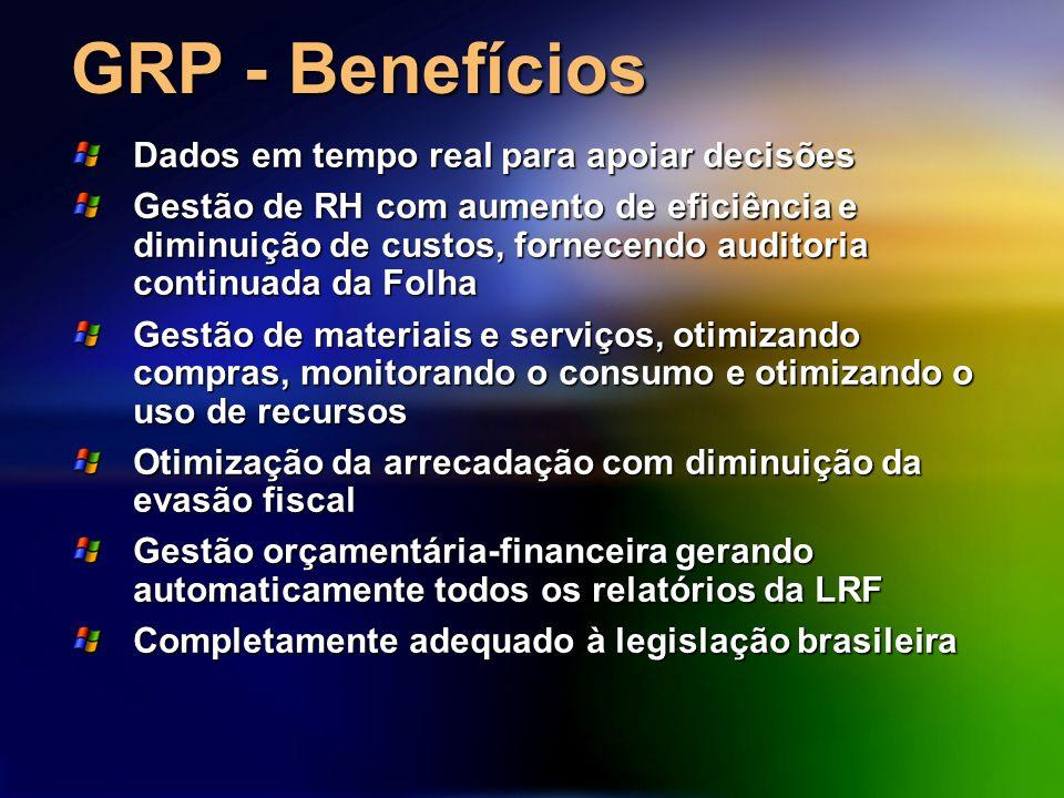 GRP - Benefícios Dados em tempo real para apoiar decisões