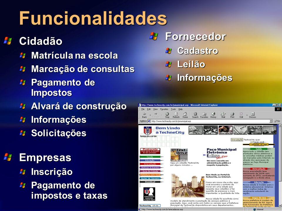 Funcionalidades Fornecedor Cidadão Empresas Cadastro