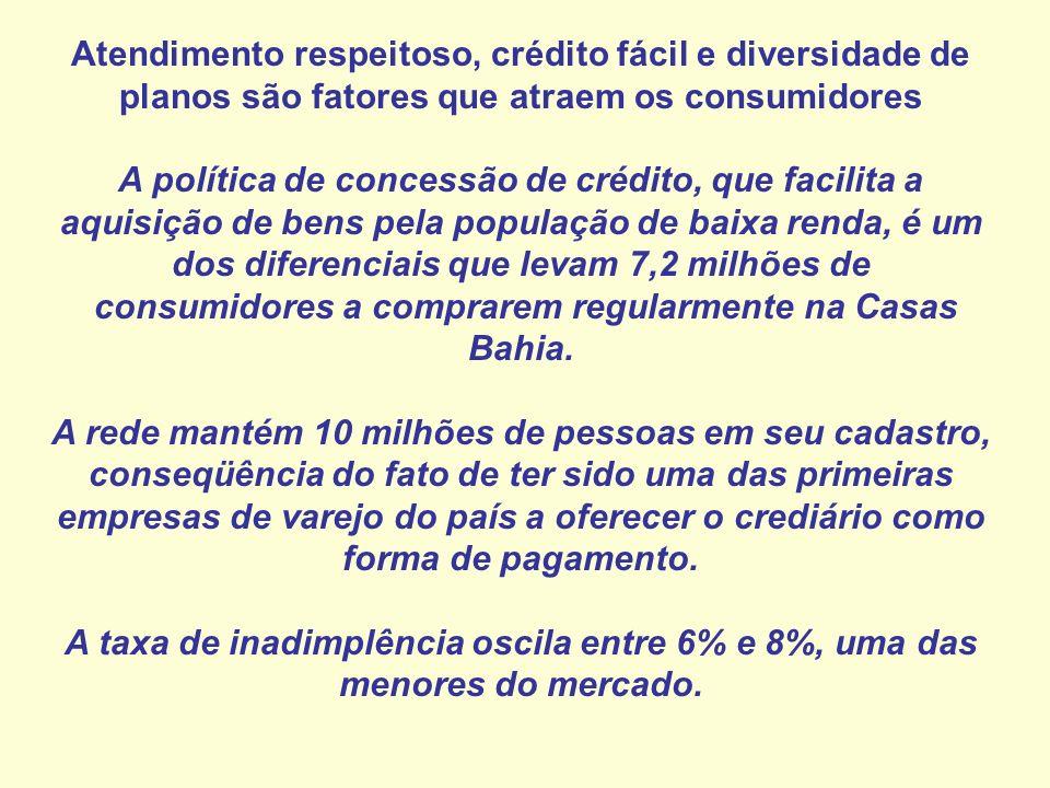 consumidores a comprarem regularmente na Casas Bahia.