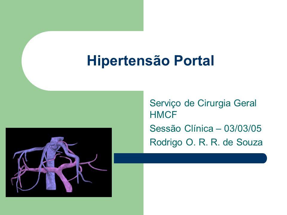 Hipertensão Portal Serviço de Cirurgia Geral HMCF