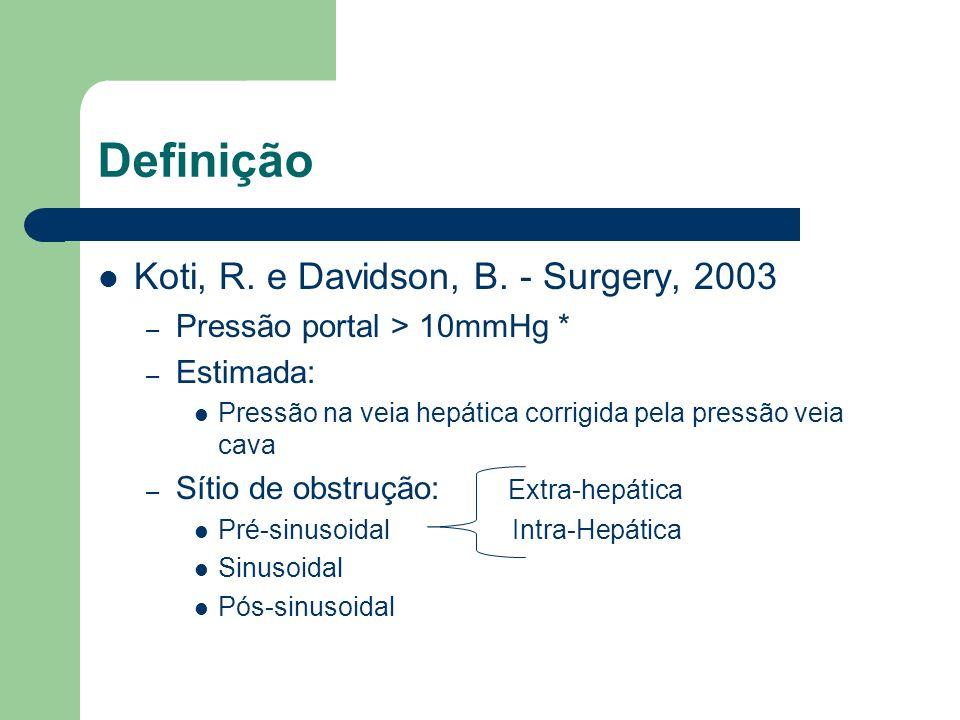 Definição Koti, R. e Davidson, B. - Surgery, 2003