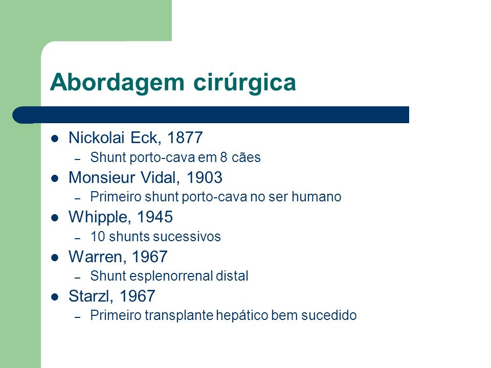 Abordagem cirúrgica Nickolai Eck, 1877 Monsieur Vidal, 1903